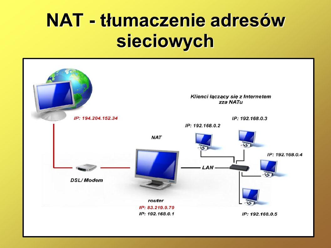 NAT - tłumaczenie adresów sieciowych