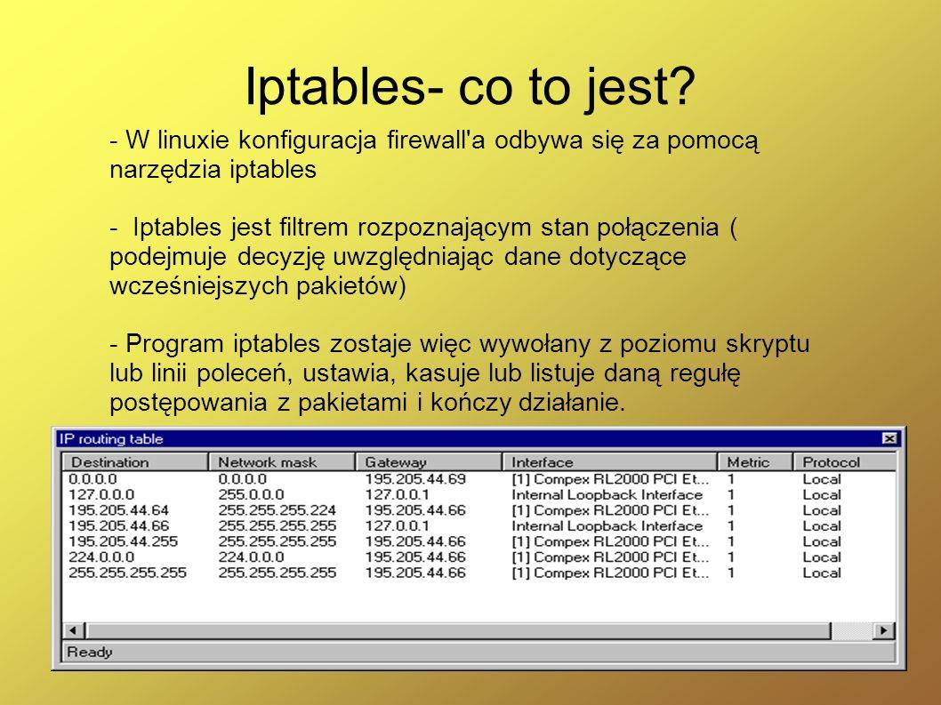 Iptables- co to jest? - W linuxie konfiguracja firewall'a odbywa się za pomocą narzędzia iptables - Iptables jest filtrem rozpoznającym stan połączeni
