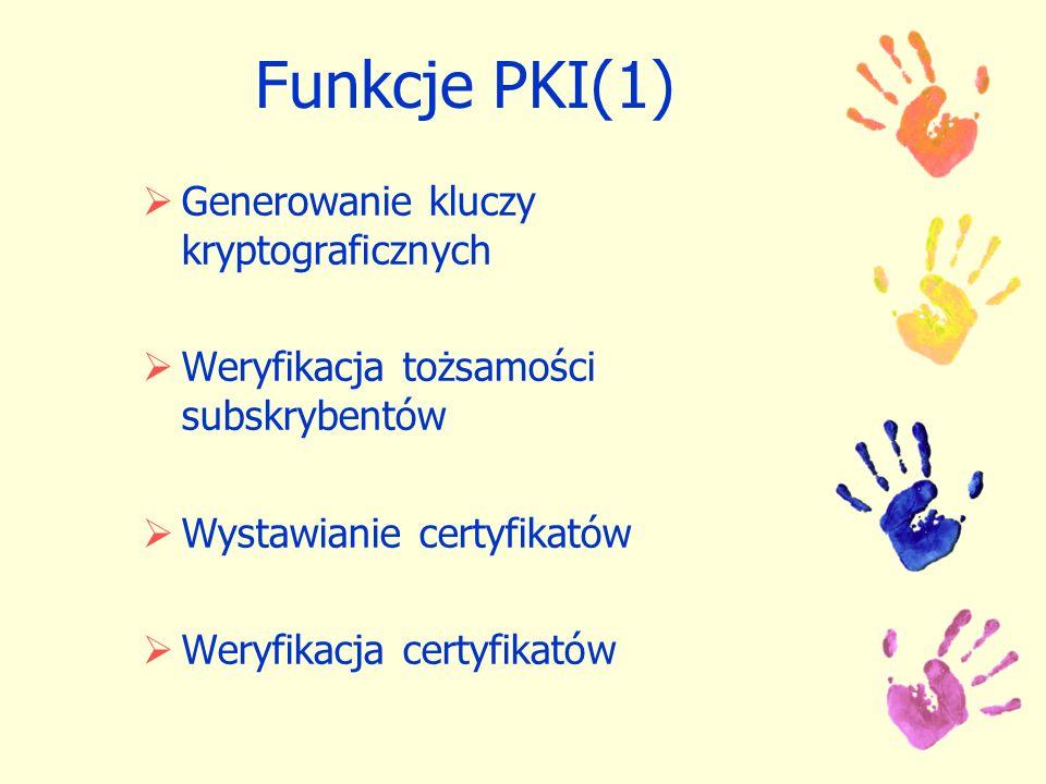 Funkcje PKI(1) Generowanie kluczy kryptograficznych Weryfikacja tożsamości subskrybentów Wystawianie certyfikatów Weryfikacja certyfikatów