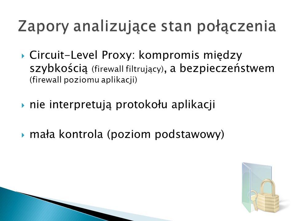 Circuit-Level Proxy: kompromis między szybkością (firewall filtrujący), a bezpieczeństwem (firewall poziomu aplikacji) nie interpretują protokołu apli
