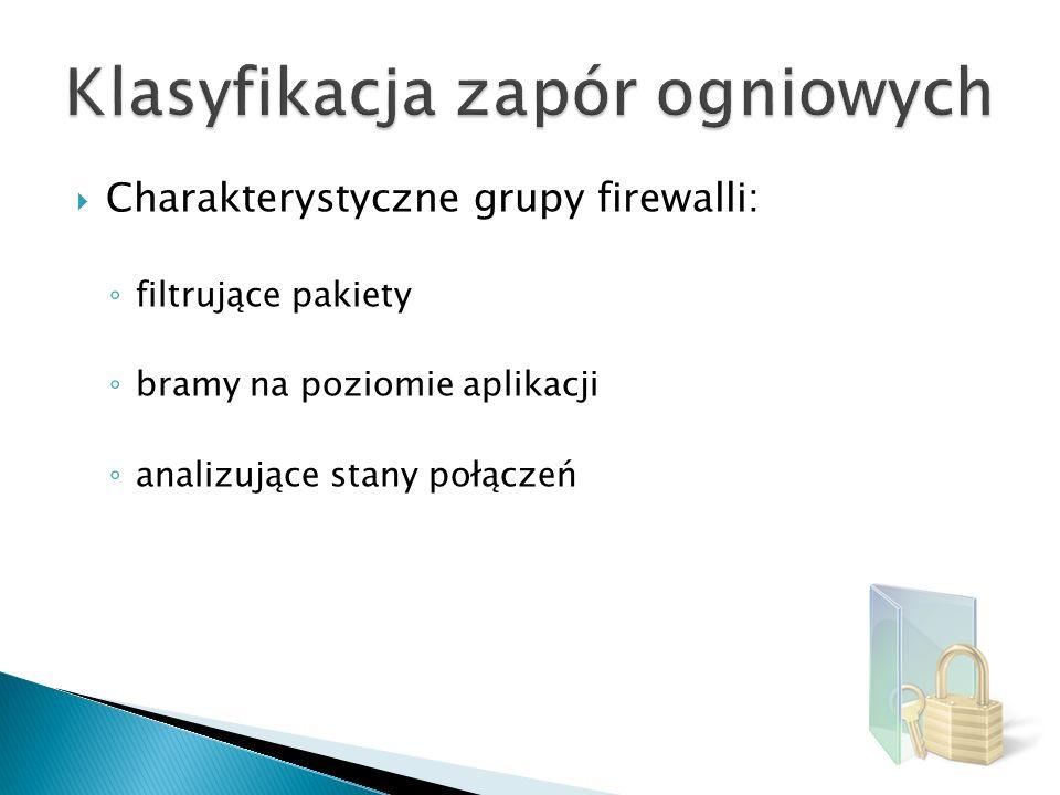 Charakterystyczne grupy firewalli: filtrujące pakiety bramy na poziomie aplikacji analizujące stany połączeń