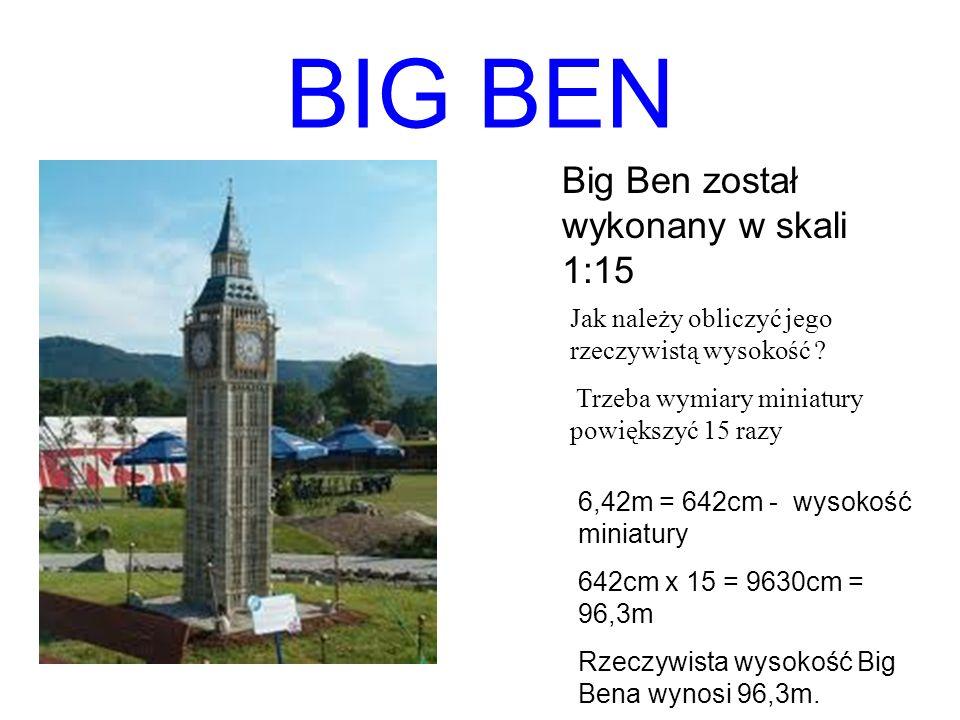 BIG BEN Big Ben został wykonany w skali 1:15 Jak należy obliczyć jego rzeczywistą wysokość ? Trzeba wymiary miniatury powiększyć 15 razy 6,42m = 642cm