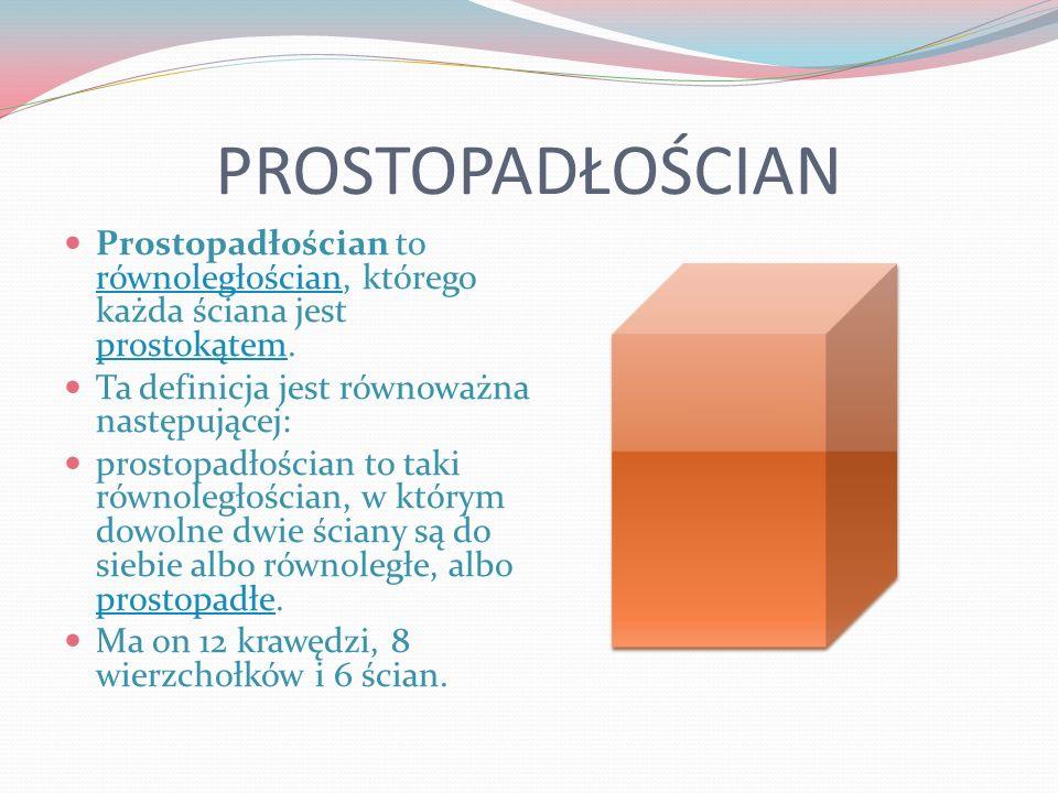 PROSTOPADŁOŚCIAN Prostopadłościan to równoległościan, którego każda ściana jest prostokątem. równoległościan prostokątem Ta definicja jest równoważna