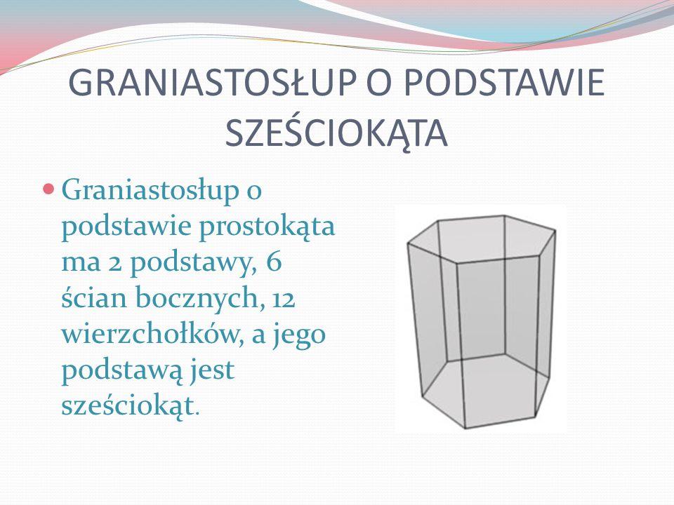 GRANIASTOSŁUP O PODSTAWIE SZEŚCIOKĄTA Graniastosłup o podstawie prostokąta ma 2 podstawy, 6 ścian bocznych, 12 wierzchołków, a jego podstawą jest sześ