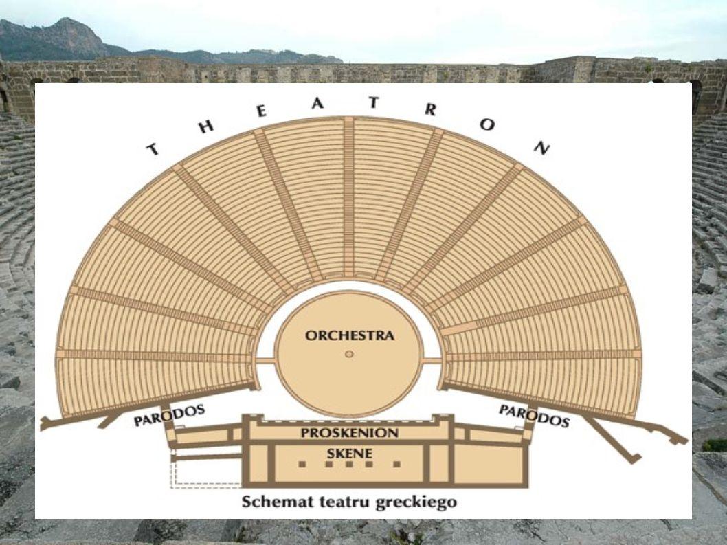Starożytny teatr grecki W ywodzi się z tradycji obrzędów religijnych, zwłaszcza związanych z obchodami ku czci Dionizosa.