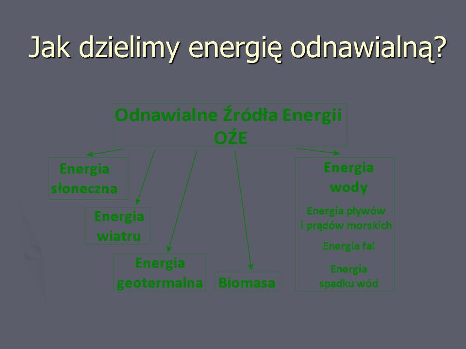 Jak dzielimy energię odnawialną?