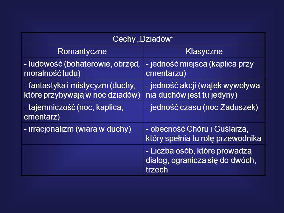 Cechy Dziadów RomantyczneKlasyczne - ludowość (bohaterowie, obrzęd, moralność ludu) - jedność miejsca (kaplica przy cmentarzu) - fantastyka i mistycyz
