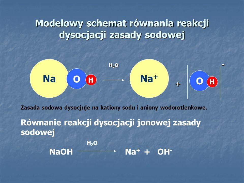 Modelowy schemat równania reakcji dysocjacji zasady sodowej Na O H H 2 O - H 2 O - + Na + O H Zasada sodowa dysocjuje na kationy sodu i aniony wodorot