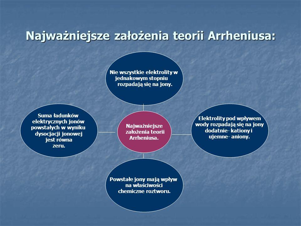 Najważniejsze założenia teorii Arrheniusa: Najważniejsze założenia teorii Arrheniusa. Nie wszystkie elektrolity w jednakowym stopniu rozpadają się na