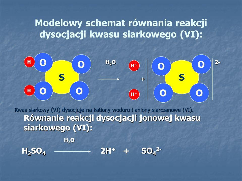 Modelowy schemat równania reakcji dysocjacji kwasu siarkowego (VI): H 2 O 2- H 2 O 2- + Kwas siarkowy (VI) dysocjuje na kationy wodoru i aniony siarcz