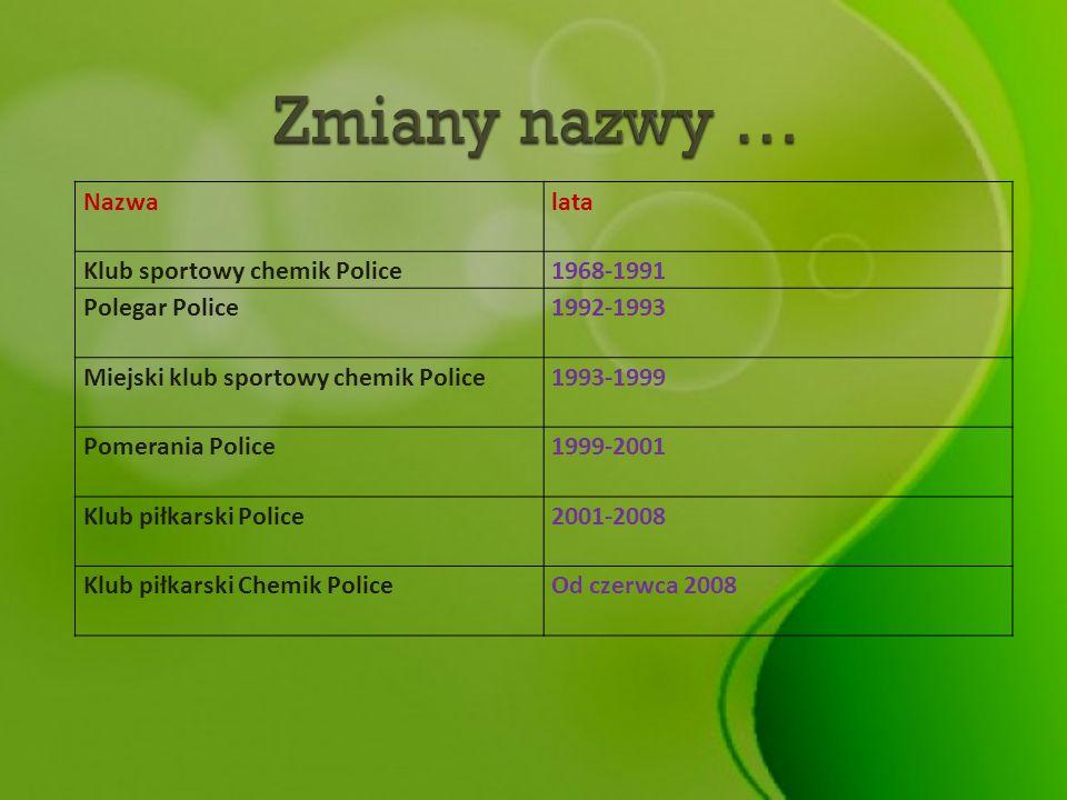 Nazwalata Klub sportowy chemik Police1968-1991 Polegar Police1992-1993 Miejski klub sportowy chemik Police1993-1999 Pomerania Police1999-2001 Klub pił