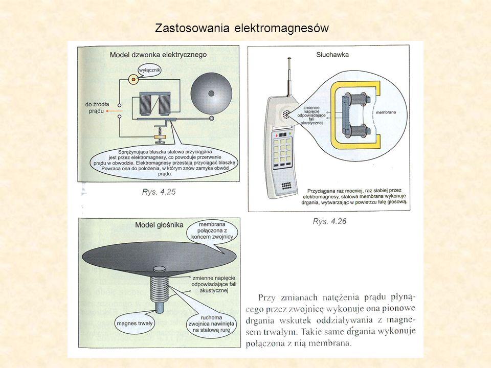 Zastosowania elektromagnesów