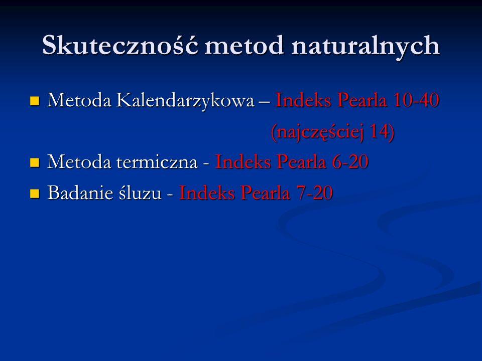 Skuteczność metod naturalnych Metoda Kalendarzykowa – Indeks Pearla 10-40 Metoda Kalendarzykowa – Indeks Pearla 10-40 (najczęściej 14) Metoda termiczn