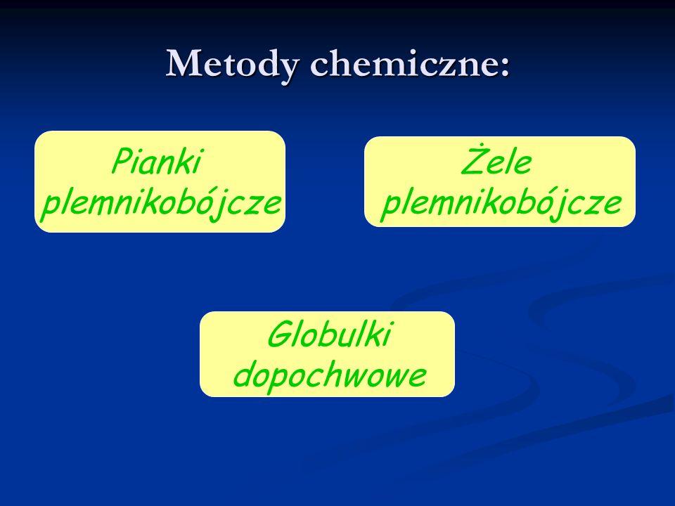 Metody chemiczne: Pianki plemnikobójcze Globulki dopochwowe Żele plemnikobójcze