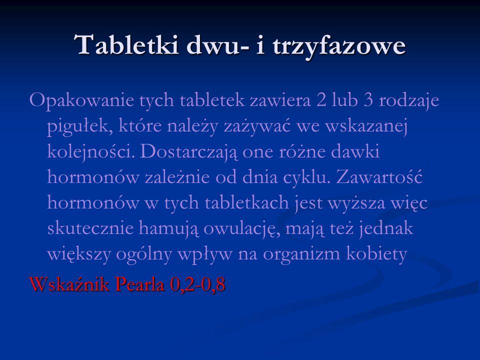 Tabletki dwu- i trzyfazowe Opakowanie tych tabletek zawiera 2 lub 3 rodzaje pigułek, które należy zażywać we wskazanej kolejności. Dostarczają one róż