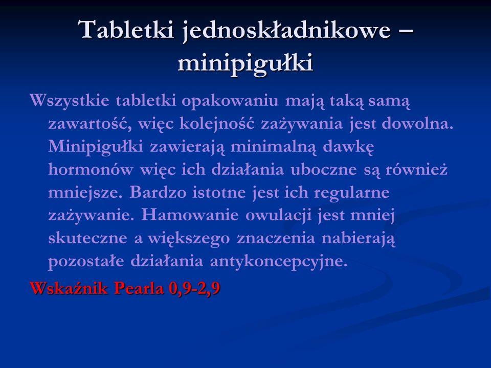 Tabletki jednoskładnikowe – minipigułki Wszystkie tabletki opakowaniu mają taką samą zawartość, więc kolejność zażywania jest dowolna. Minipigułki zaw