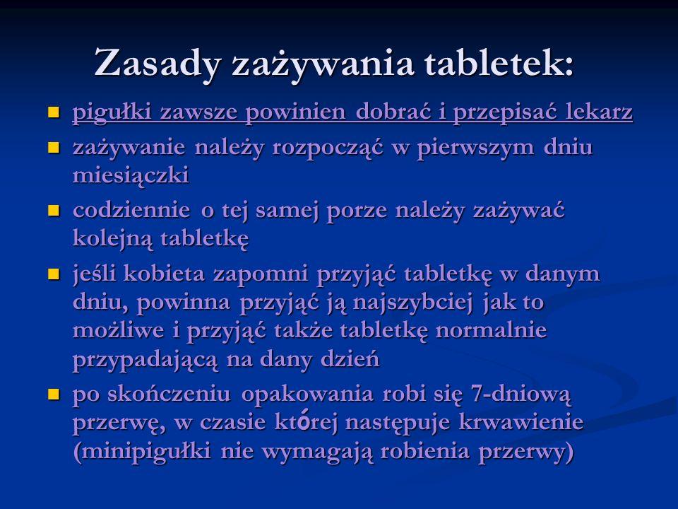 Zasady zażywania tabletek: pigułki zawsze powinien dobrać i przepisać lekarz pigułki zawsze powinien dobrać i przepisać lekarz zażywanie należy rozpoc