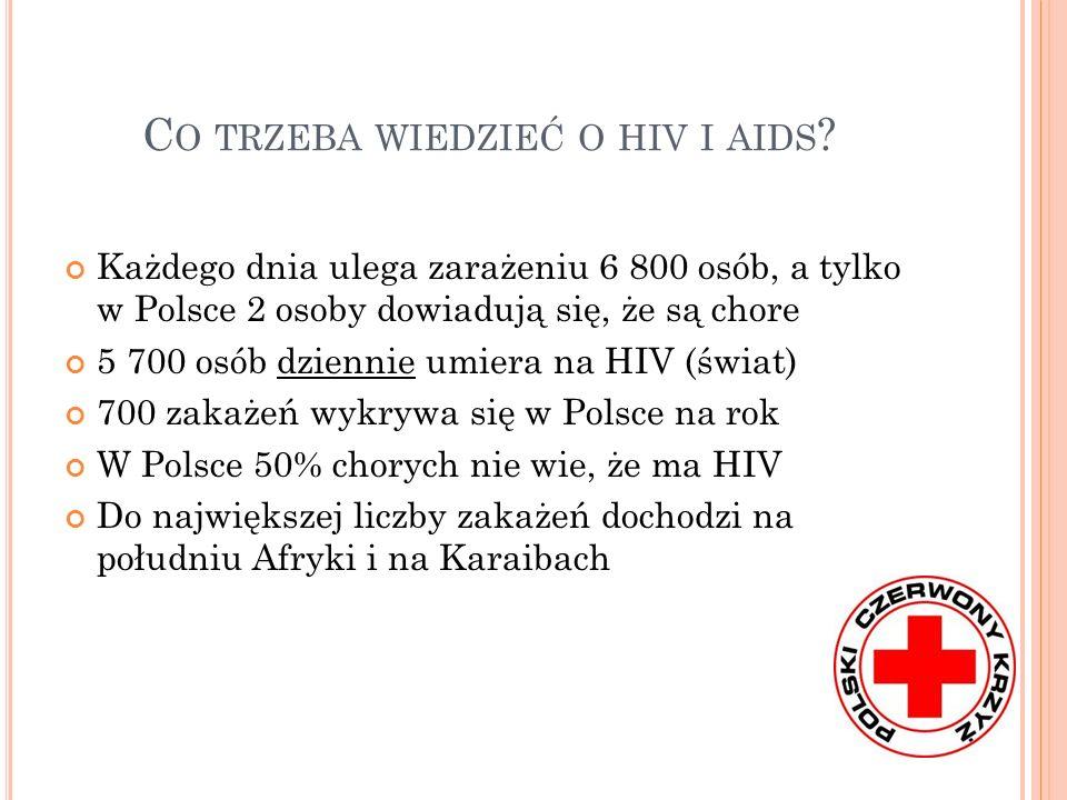 C O TRZEBA WIEDZIEĆ O HIV I AIDS ? Każdego dnia ulega zarażeniu 6 800 osób, a tylko w Polsce 2 osoby dowiadują się, że są chore 5 700 osób dziennie um