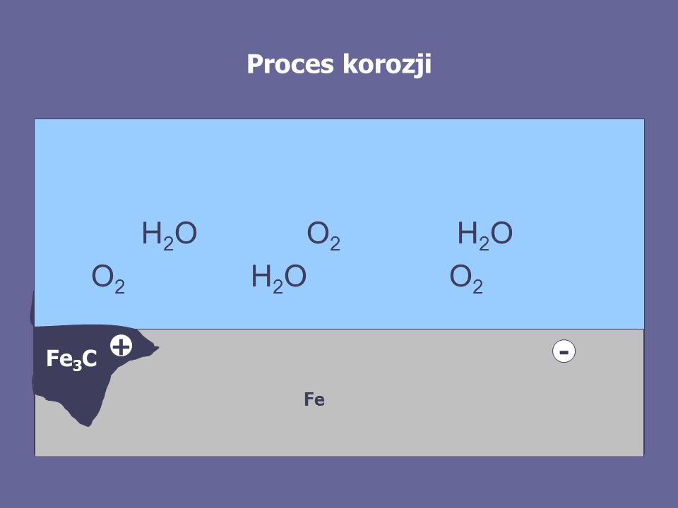 Proces korozji H 2 O O 2 H 2 O O 2 H 2 O O 2 Fe 3 C Fe Fe 3 C - +