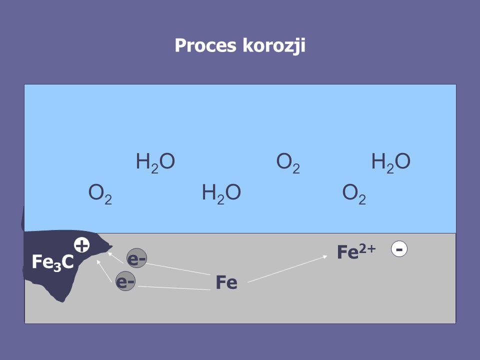 Proces korozji H 2 O O 2 H 2 O O 2 H 2 O O 2 Fe 2+ - + Fe 3 C Fe 2+ Fe e-