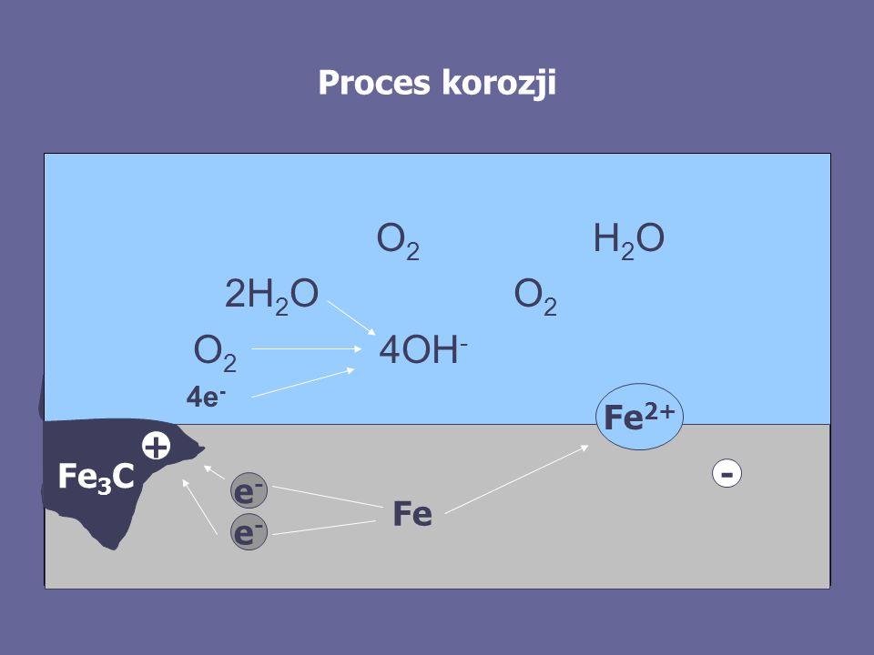 Proces korozji O 2 H 2 O 2H 2 O O 2 O 2 4OH - 4e - Fe 3 C Fe - + Fe 2+ e-e- e-e-