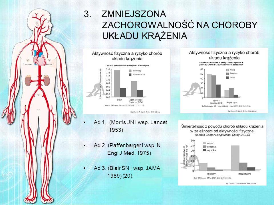 3. ZMNIEJSZONA ZACHOROWALNOŚĆ NA CHOROBY UKŁADU KRĄŻENIA Ad 1. (Morris JN i wsp. Lancet 1953) Ad 2. (Paffenbarger i wsp. N Engl J Med. 1975) Ad 3. (Bl