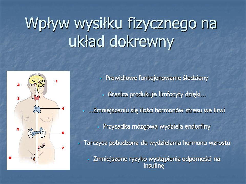 Wpływ wysiłku fizycznego na układ dokrewny Prawidłowe funkcjonowanie śledziony Prawidłowe funkcjonowanie śledziony Grasica produkuje limfocyty dzięki…