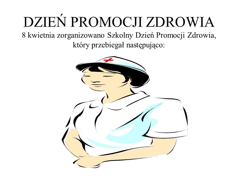 DZIEŃ PROMOCJI ZDROWIA 8 kwietnia zorganizowano Szkolny Dzień Promocji Zdrowia, który przebiegał następująco: