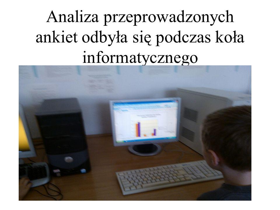 Analiza przeprowadzonych ankiet odbyła się podczas koła informatycznego