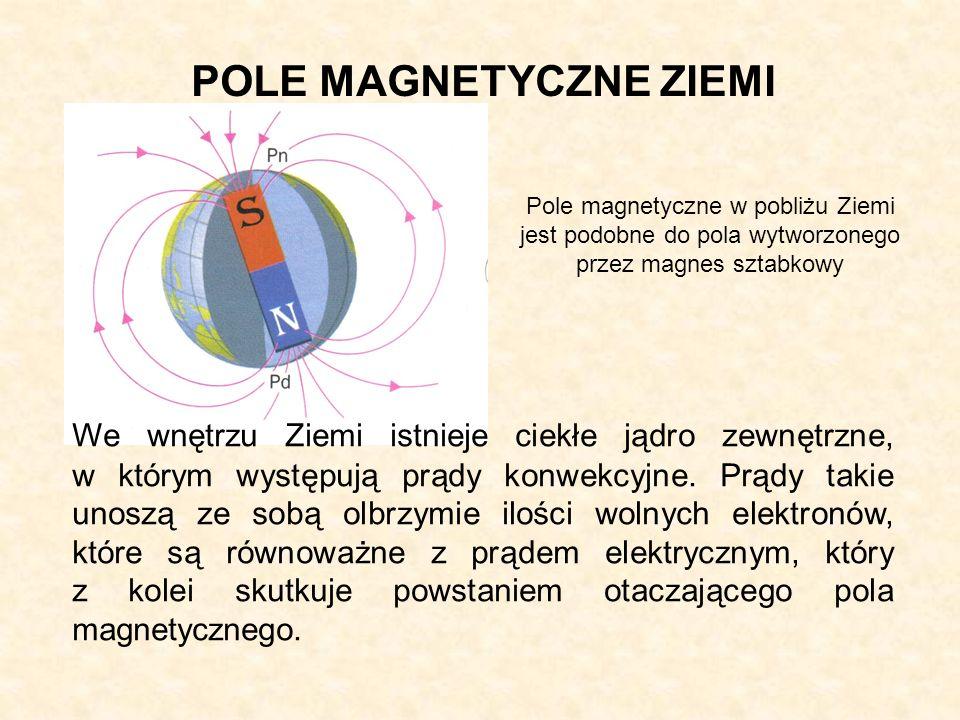We wnętrzu Ziemi istnieje ciekłe jądro zewnętrzne, w którym występują prądy konwekcyjne.
