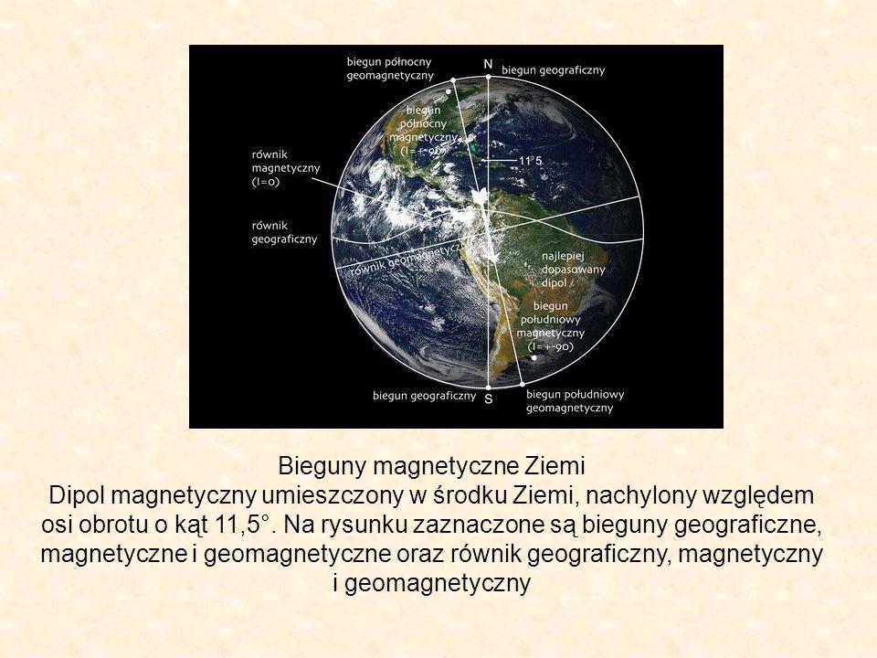 Bieguny magnetyczne Ziemi Dipol magnetyczny umieszczony w środku Ziemi, nachylony względem osi obrotu o kąt 11,5°.