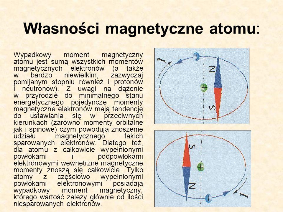 Własności magnetyczne atomu: Wypadkowy moment magnetyczny atomu jest sumą wszystkich momentów magnetycznych elektronów (a także w bardzo niewielkim, zazwyczaj pomijanym stopniu również i protonów i neutronów).