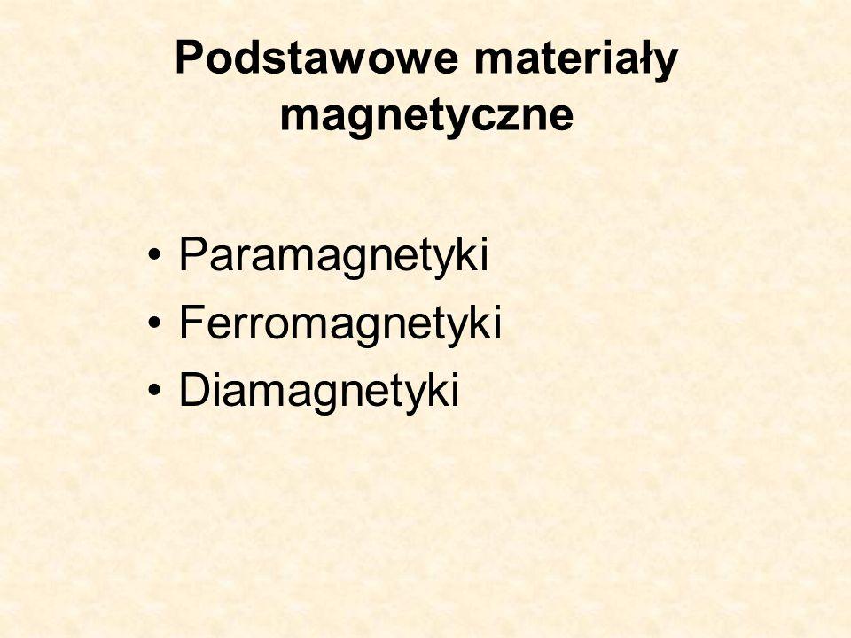 Podstawowe materiały magnetyczne Paramagnetyki Ferromagnetyki Diamagnetyki
