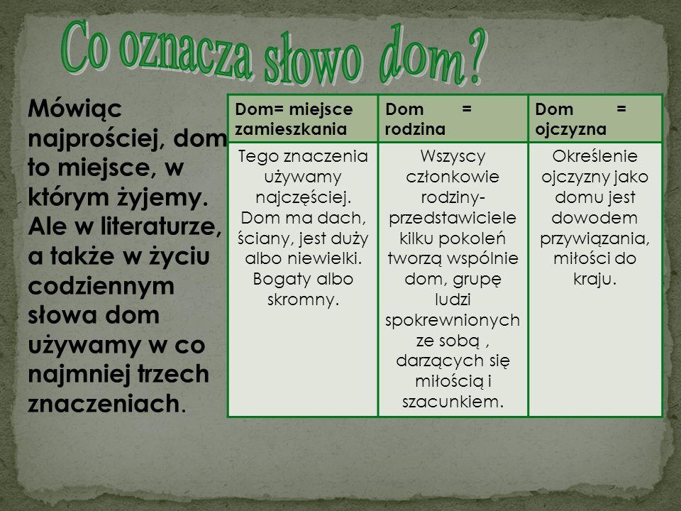 Dworek w Soplicowie (na przykładzie Pana Tadeusza) Czysty i schludny, obejście posprzątane, rabaty z kwiatami, otwarta brama, na przejściach zawieszone są obrazy.