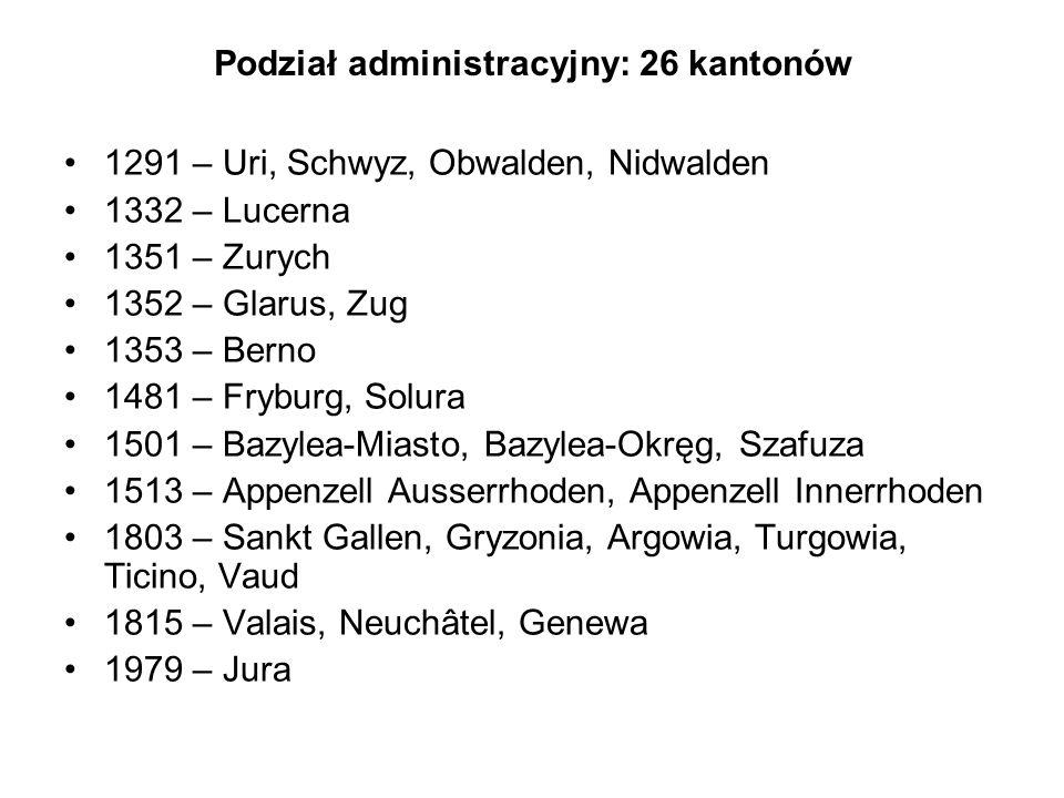 Podział administracyjny: 26 kantonów 1291 – Uri, Schwyz, Obwalden, Nidwalden 1332 – Lucerna 1351 – Zurych 1352 – Glarus, Zug 1353 – Berno 1481 – Frybu