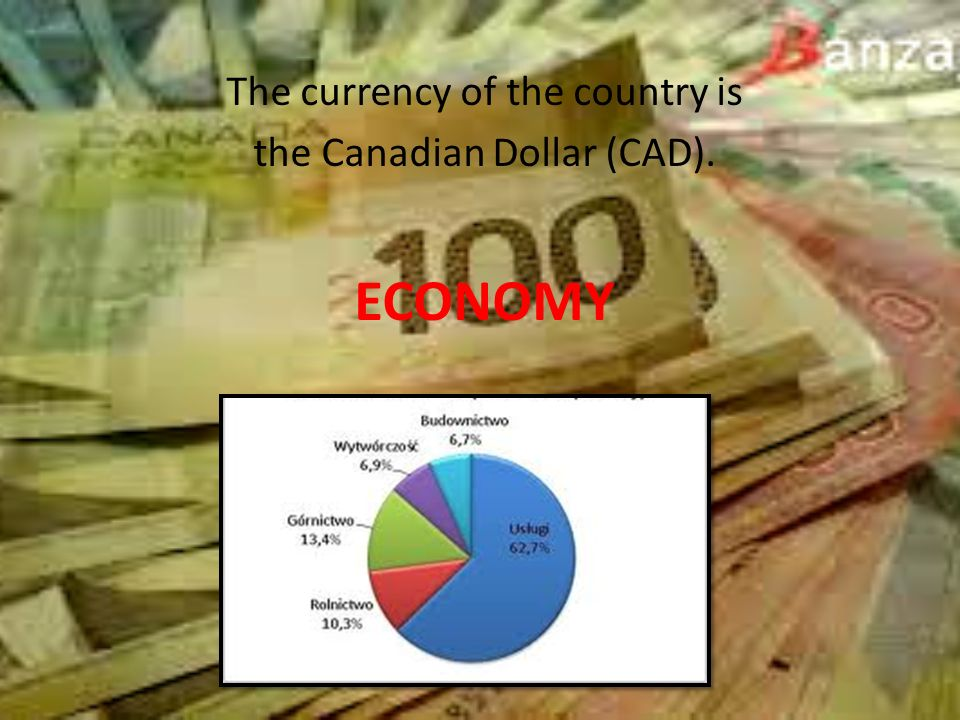 ECONOMY The currency of the country is the Canadian Dollar (CAD).