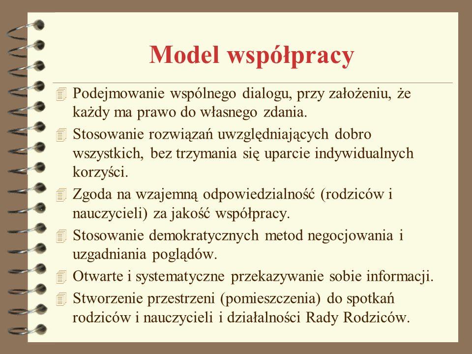 Model współpracy Podejmowanie wspólnego dialogu, przy założeniu, że każdy ma prawo do własnego zdania. Stosowanie rozwiązań uwzględniających dobro wsz