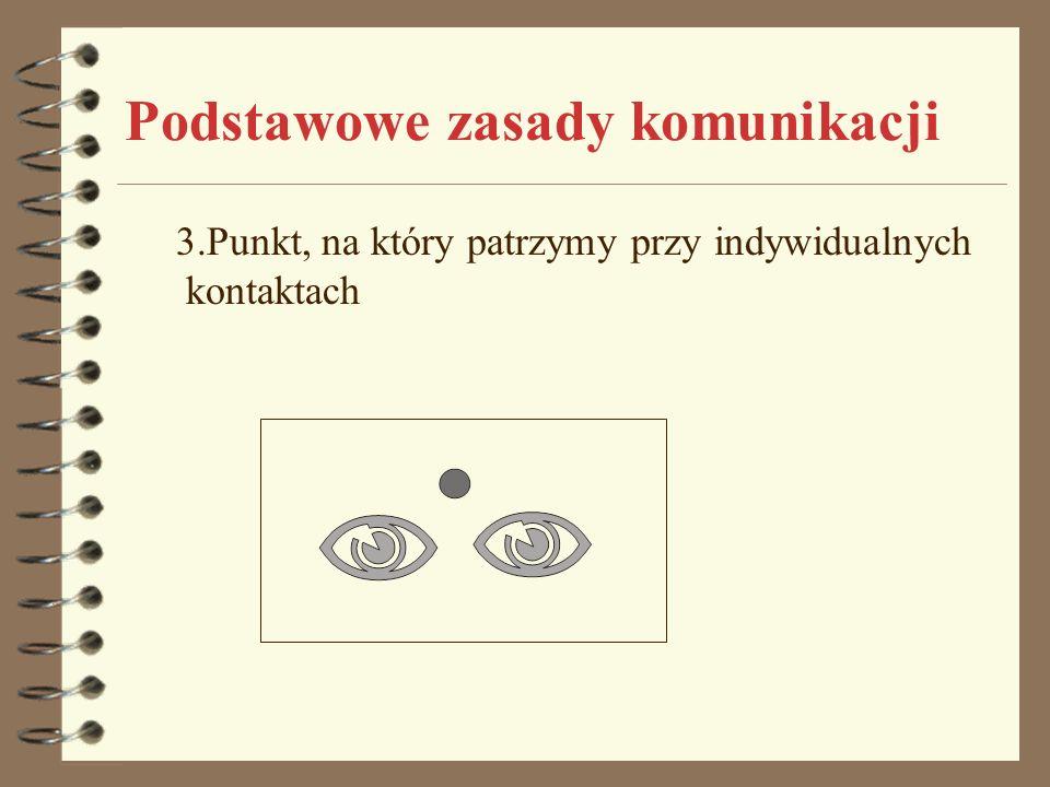 Podstawowe zasady komunikacji 3.Punkt, na który patrzymy przy indywidualnych kontaktach