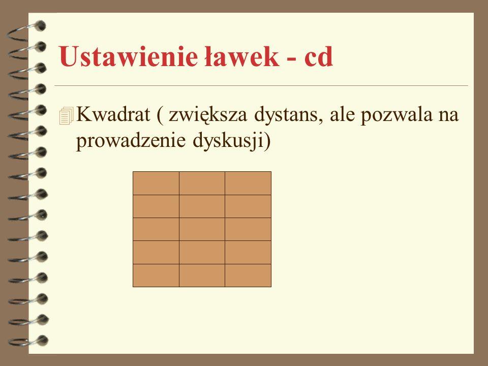 Ustawienie ławek - cd 4 Kwadrat ( zwiększa dystans, ale pozwala na prowadzenie dyskusji)