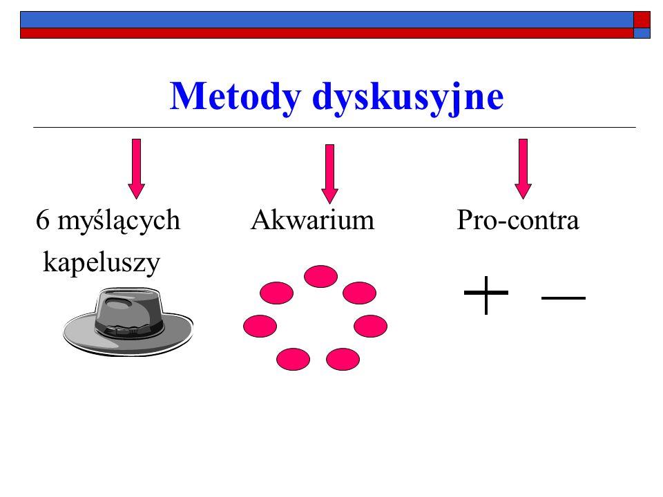 Metody hierarchizacji Promyczek Diament Piramida
