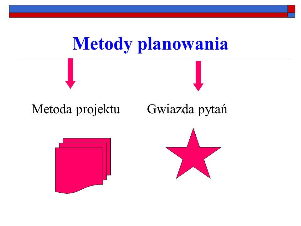 Metody twórczego rozwiązywania problemów Dywanik Rybi szkielet pomysłów 6-3-5 Asocjogram Fabuła z kubka