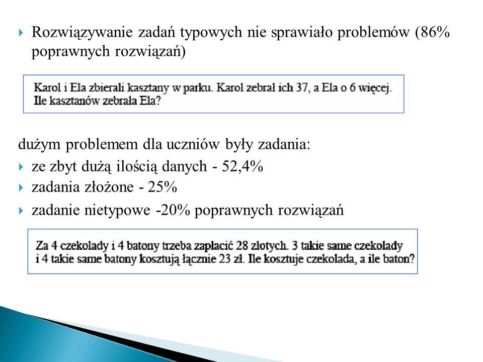 Rozwiązywanie zadań typowych nie sprawiało problemów (86% poprawnych rozwiązań) dużym problemem dla uczniów były zadania: ze zbyt dużą ilością danych