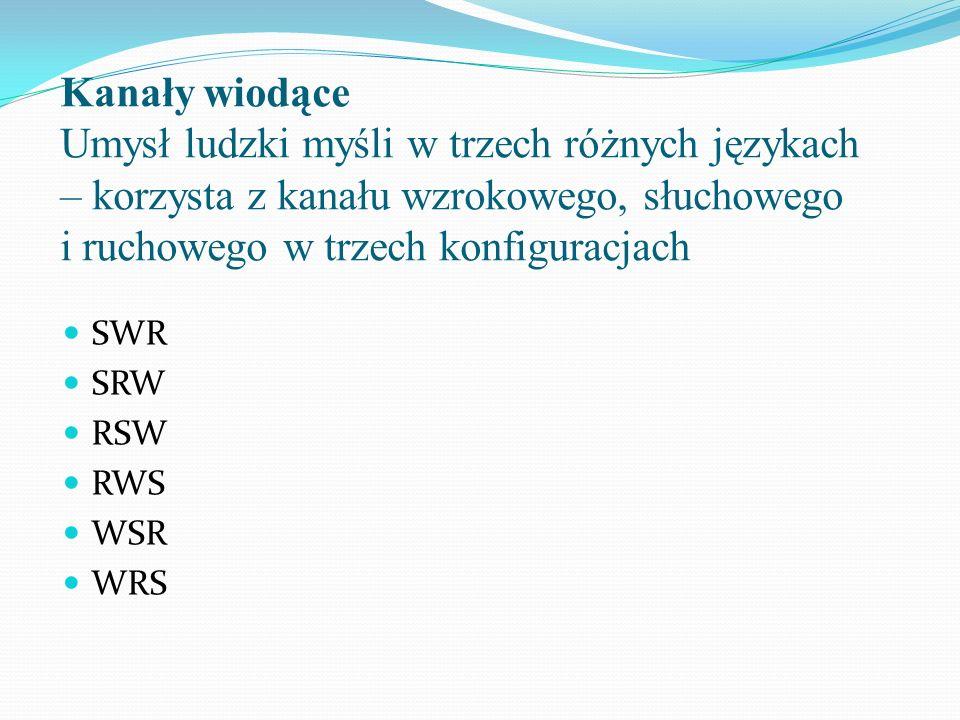 Kanały wiodące Umysł ludzki myśli w trzech różnych językach – korzysta z kanału wzrokowego, słuchowego i ruchowego w trzech konfiguracjach SWR SRW RSW