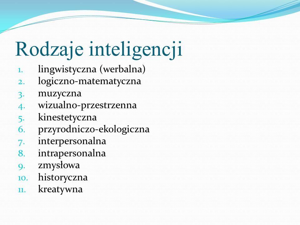 Rodzaje inteligencji 1. lingwistyczna (werbalna) 2. logiczno-matematyczna 3. muzyczna 4. wizualno-przestrzenna 5. kinestetyczna 6. przyrodniczo-ekolog