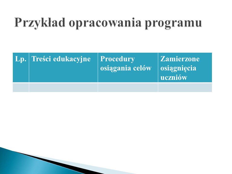 Lp.Treści edukacyjneProcedury osiągania celów Zamierzone osiągnięcia uczniów