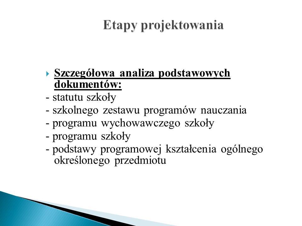 Szczegółowa analiza podstawowych dokumentów: - statutu szkoły - szkolnego zestawu programów nauczania - programu wychowawczego szkoły - programu szkoł