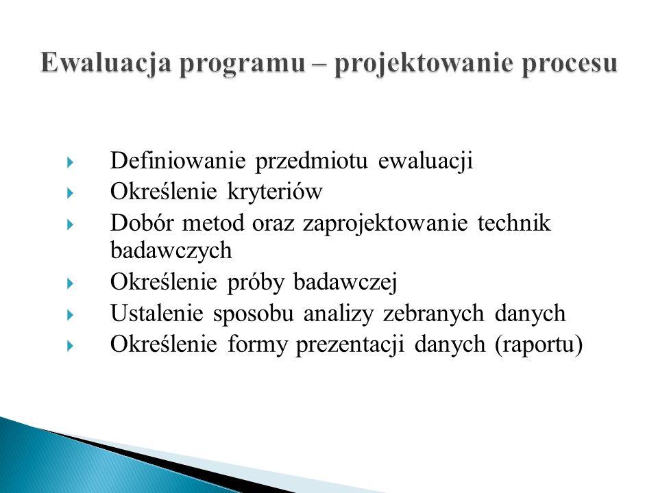 Definiowanie przedmiotu ewaluacji Określenie kryteriów Dobór metod oraz zaprojektowanie technik badawczych Określenie próby badawczej Ustalenie sposob