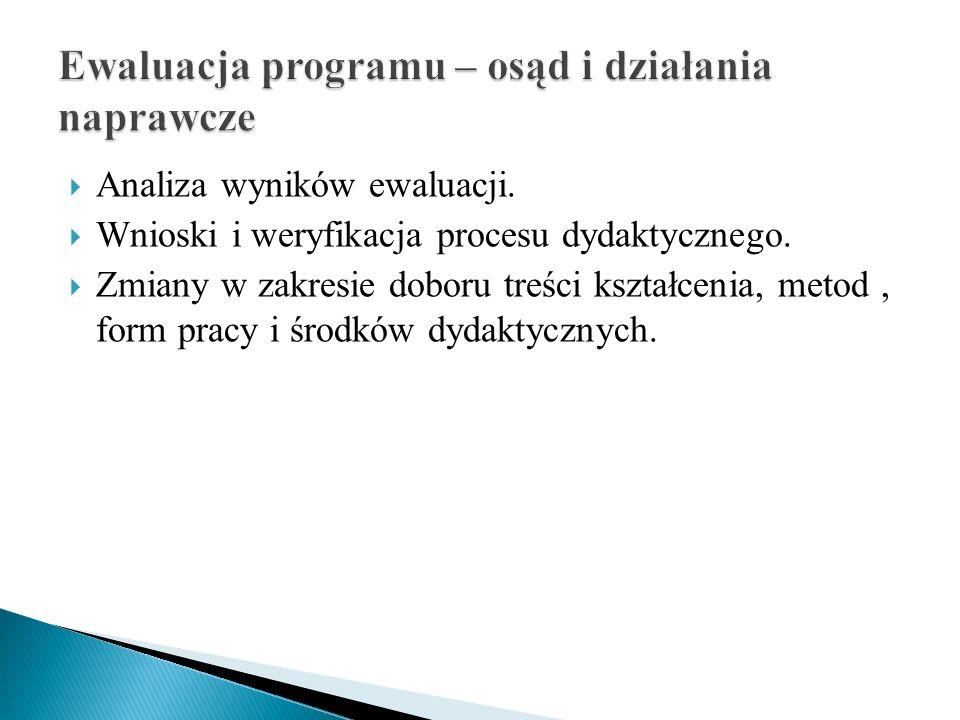 Analiza wyników ewaluacji. Wnioski i weryfikacja procesu dydaktycznego. Zmiany w zakresie doboru treści kształcenia, metod, form pracy i środków dydak