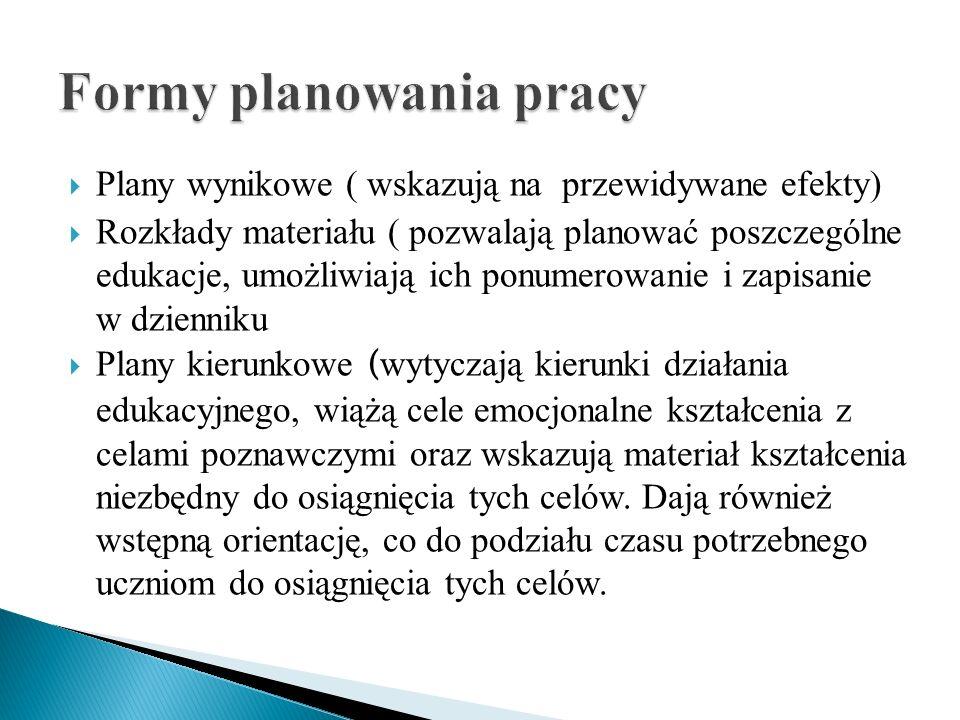 Czy program zawiera informacje: 1.jakiego przedmiotu lub bloku przedmiotów dotyczy; 2.dla jakiego typu szkoły i etapu nauki jest przygotowany; 3.