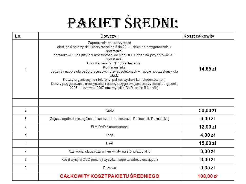 PAKIET Ś REDNI: Lp.Dotyczy :Koszt całkowity 1 Zaproszenia na uroczystość obsługa 6 os (trzy dni uroczystości od 8 do 20 + 1 dzien na przygotowanie + sprzątanie) porzadkowi 10 os (trzy dni uroczystości od 8 do 20 + 1 dzien na przygotowanie + sprzątanie) Chor Kameralny PP Volantes soni Konferansjerka Jedznie i napoje dla osób pracujących przy absolutoriach + napoje i poczęstunek dla władz Koszty organizacyjne ( telefony, paliwo, wydruki kart studentów itp.